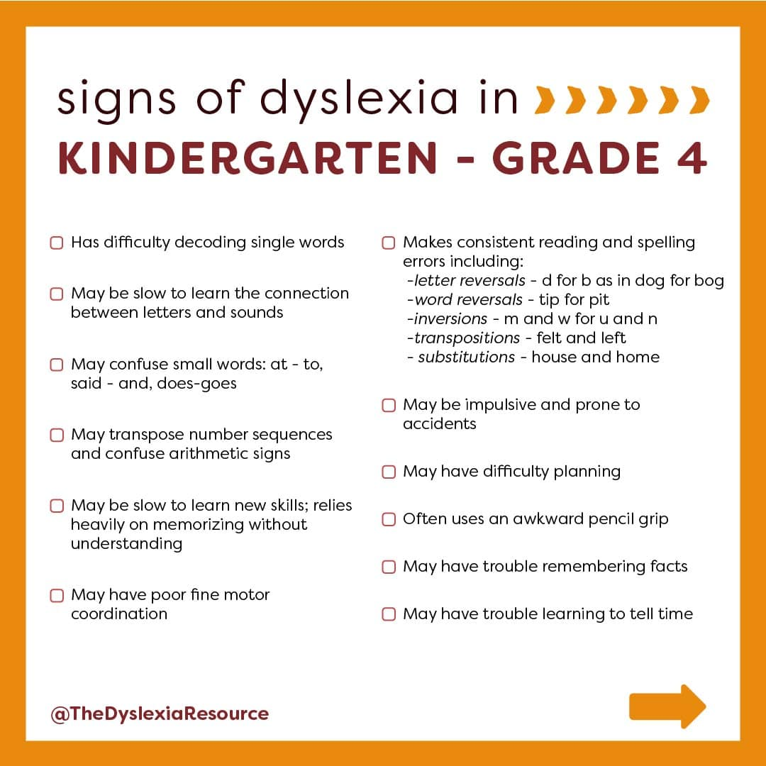 Common Sign and Challenges of Dyslexia Slide 3